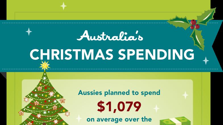 Australia's Christmas Spending