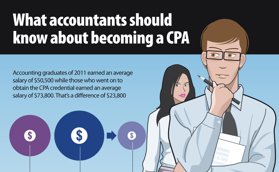 What accountants should know about becoming a CPA