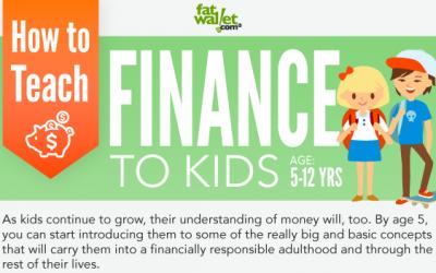 How to teach Finance to Kids