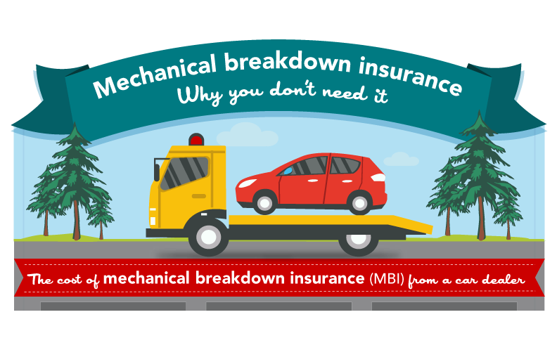 Mechanical breakdown insurance – why you don't need it