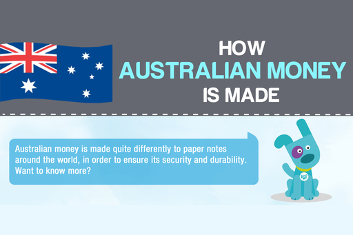 How Australian Money is made