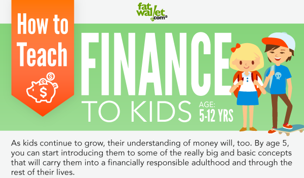 How to teach Finance to Kids