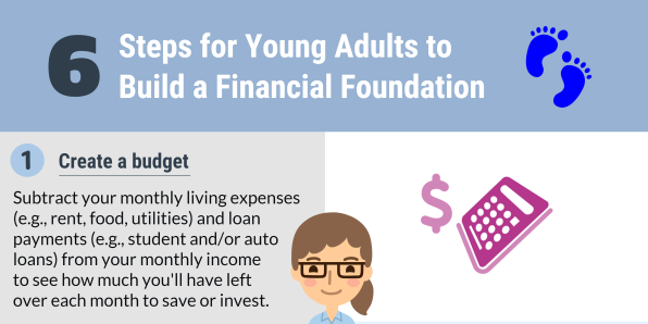 6 Steps for Young Adults to Build a Financial Foundation
